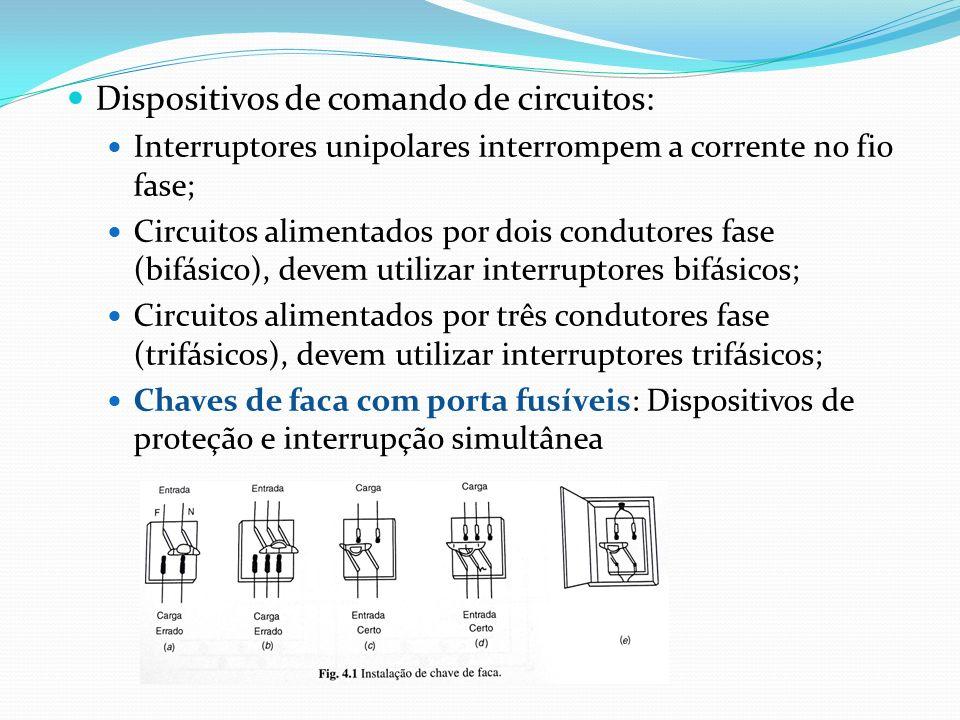 Dispositivos de comando de circuitos: Interruptores unipolares interrompem a corrente no fio fase; Circuitos alimentados por dois condutores fase (bif