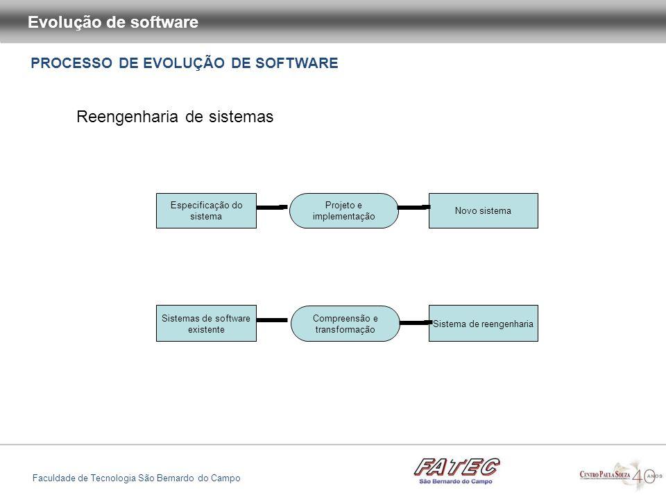 PROCESSO DE EVOLUÇÃO DE SOFTWARE Evolução de software Faculdade de Tecnologia São Bernardo do Campo Reengenharia de sistemas