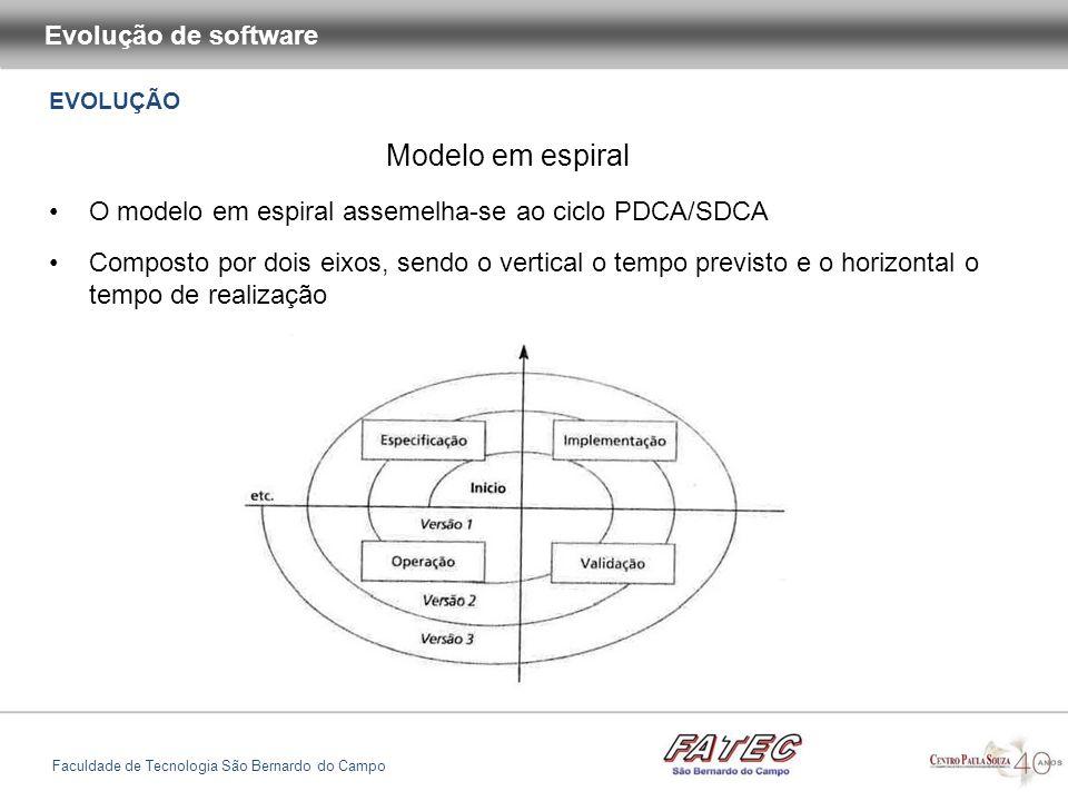 EVOLUÇÃO Evolução de software Faculdade de Tecnologia São Bernardo do Campo O modelo em espiral assemelha-se ao ciclo PDCA/SDCA Composto por dois eixo