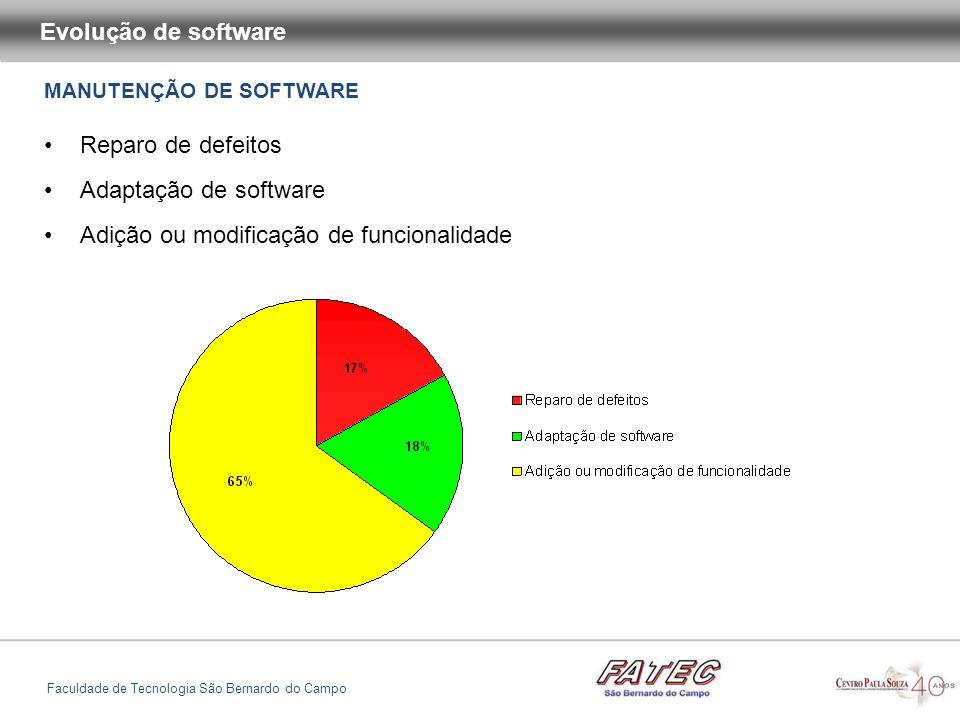 MANUTENÇÃO DE SOFTWARE Evolução de software Faculdade de Tecnologia São Bernardo do Campo Reparo de defeitos Adaptação de software Adição ou modificaç