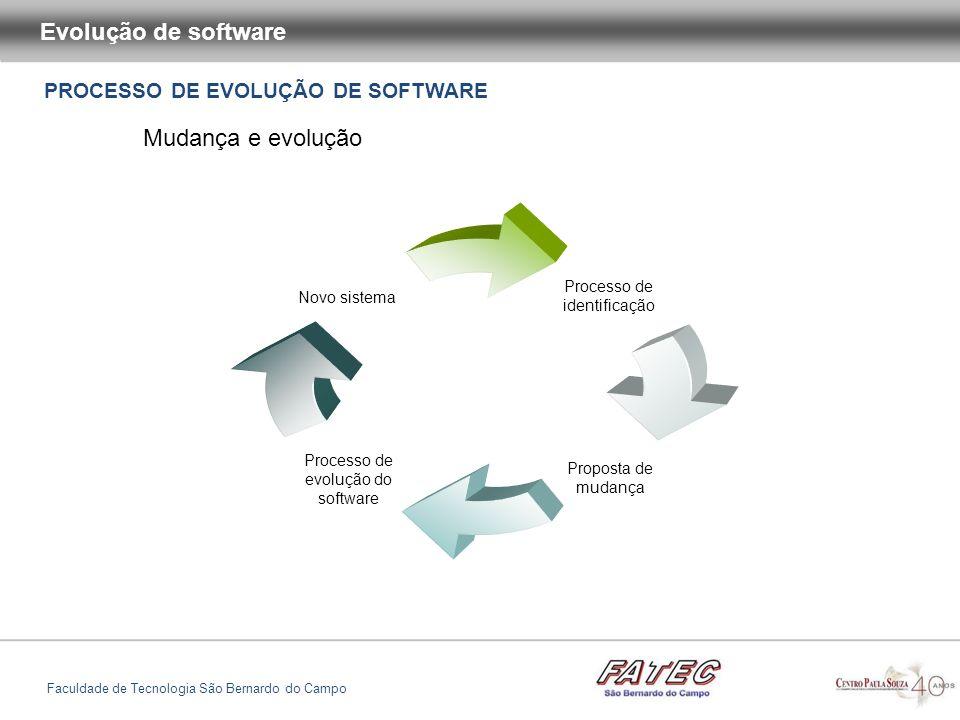 PROCESSO DE EVOLUÇÃO DE SOFTWARE Evolução de software Faculdade de Tecnologia São Bernardo do Campo Processo de identificação Proposta de mudança Proc