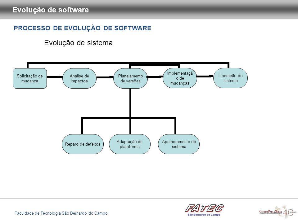 PROCESSO DE EVOLUÇÃO DE SOFTWARE Evolução de software Faculdade de Tecnologia São Bernardo do Campo Evolução de sistema