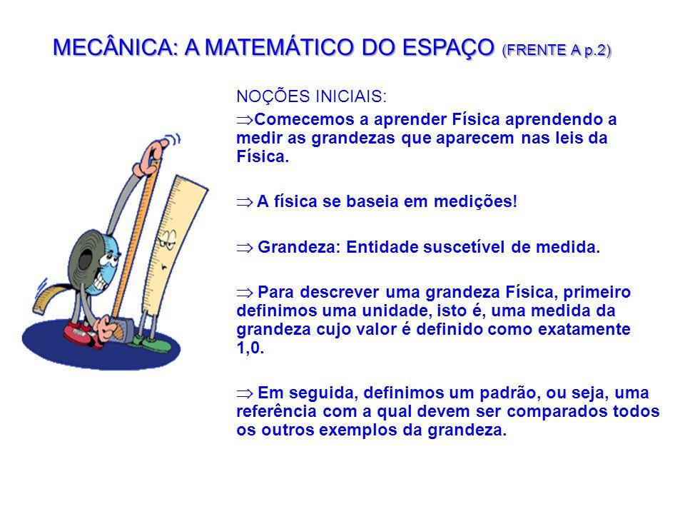 MECÂNICA: A MATEMÁTICO DO ESPAÇO (FRENTE A p.2) NOÇÕES INICIAIS: Comecemos a aprender Física aprendendo a medir as grandezas que aparecem nas leis da