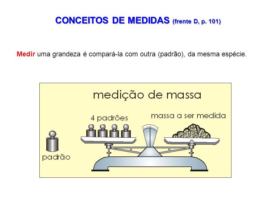 CONCEITOS DE MEDIDAS (frente D, p. 101) Medir uma grandeza é compará-la com outra (padrão), da mesma espécie.