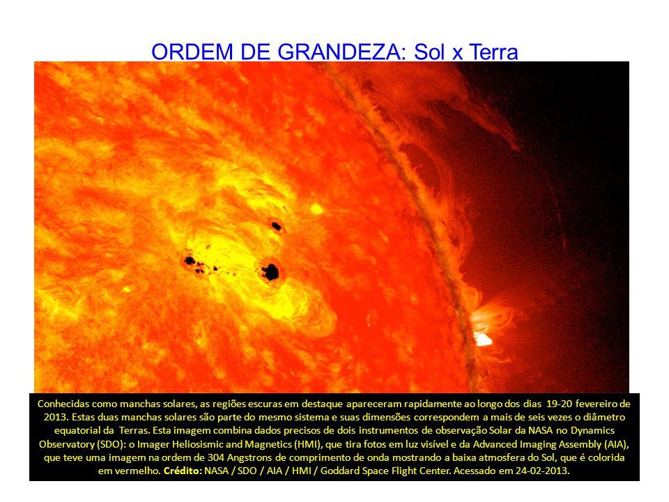 ORDEM DE GRANDEZA: Sol x Terra Conhecidas como manchas solares, as regiões escuras em destaque apareceram rapidamente ao longo dos dias 19-20 fevereir