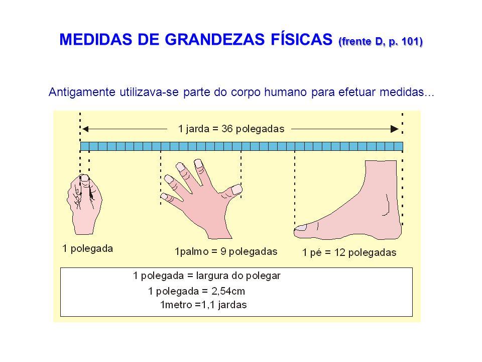 (frente D, p. 101) MEDIDAS DE GRANDEZAS FÍSICAS (frente D, p. 101) Antigamente utilizava-se parte do corpo humano para efetuar medidas...