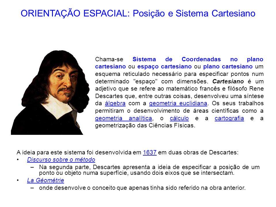 A ideia para este sistema foi desenvolvida em 1637 em duas obras de Descartes:1637 Discurso sobre o métodoDiscurso sobre o método –Na segunda parte, D