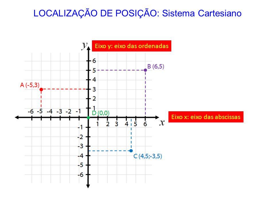 LOCALIZAÇÃO DE POSIÇÃO: Sistema Cartesiano Eixo y: eixo das ordenadas Eixo x: eixo das abscissas