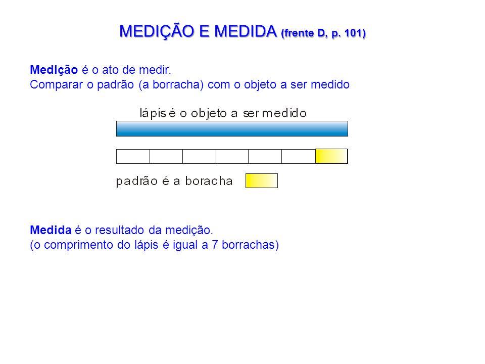 MEDIÇÃO E MEDIDA (frente D, p. 101) Medição é o ato de medir. Comparar o padrão (a borracha) com o objeto a ser medido Medida é o resultado da medição