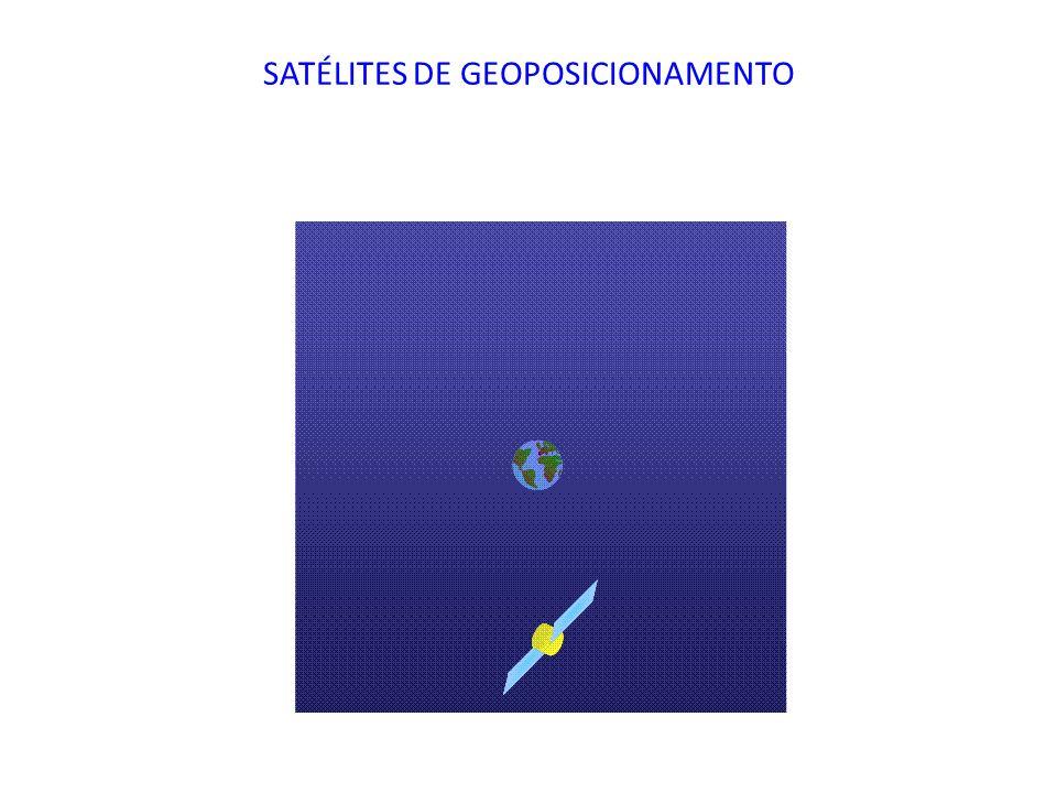 SATÉLITES DE GEOPOSICIONAMENTO