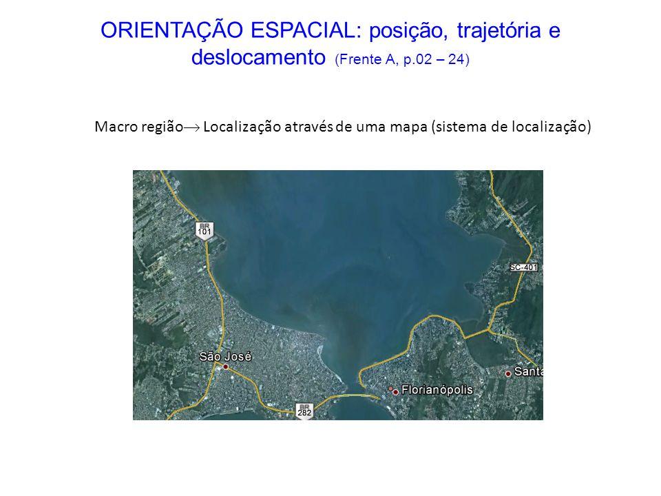 ORIENTAÇÃO ESPACIAL: posição, trajetória e deslocamento (Frente A, p.02 – 24) Macro região Localização através de uma mapa (sistema de localização)