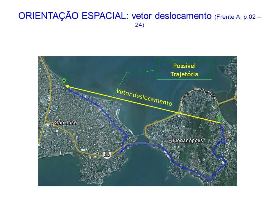 Vetor deslocamento Possível Trajetória ORIENTAÇÃO ESPACIAL: vetor deslocamento (Frente A, p.02 – 24)