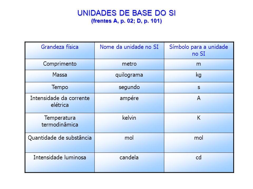 UNIDADES DE BASE DO SI (frentes A, p. 02; D, p. 101) Grandeza físicaNome da unidade no SISímbolo para a unidade no SI Comprimentometrom Massaquilogram