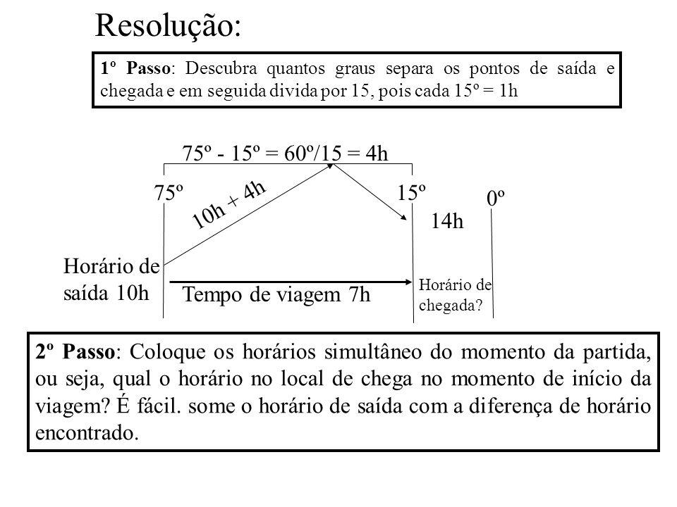 15º 1º Passo: Descubra quantos graus separa os pontos de saída e chegada e em seguida divida por 15, pois cada 15º = 1h Resolução: 2º Passo: Coloque o