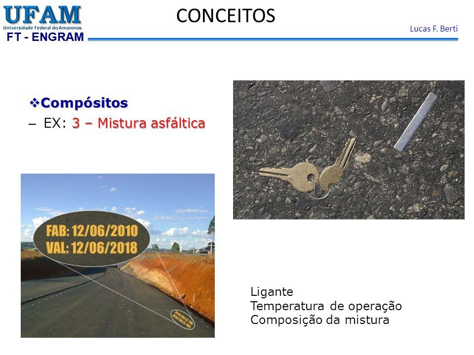 FT - ENGRAM Lucas F. Berti Compósitos Compósitos 3 – Mistura asfáltica – EX: 3 – Mistura asfáltica CONCEITOS Ligante Temperatura de operação Composiçã