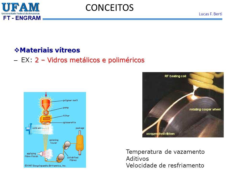 FT - ENGRAM Lucas F. Berti Materiais vítreos Materiais vítreos 2 – Vidros metálicos e poliméricos – EX: 2 – Vidros metálicos e poliméricos CONCEITOS T