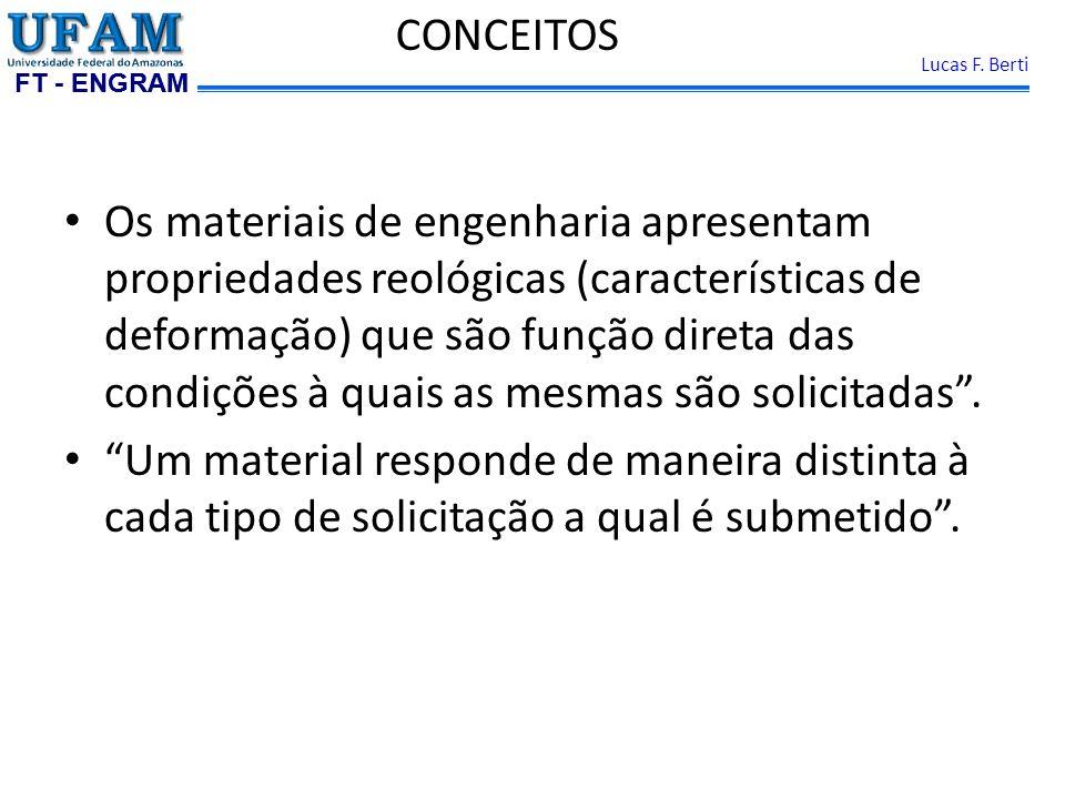 FT - ENGRAM Lucas F. Berti Os materiais de engenharia apresentam propriedades reológicas (características de deformação) que são função direta das con