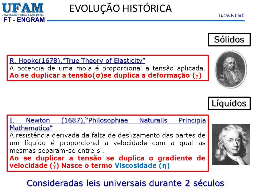 FT - ENGRAM Lucas F. Berti EVOLUÇÃO HISTÓRICA R. Hooke(1678),True Theory of Elasticity A potencia de uma mola é proporcional a tensão aplicada. Ao se