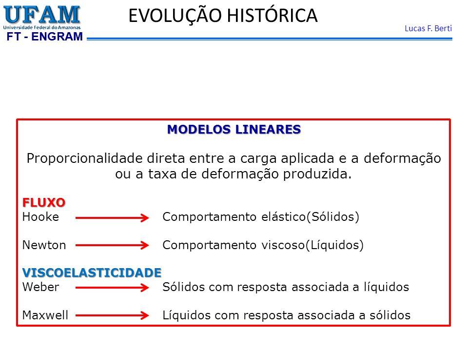 FT - ENGRAM Lucas F. Berti EVOLUÇÃO HISTÓRICA MODELOS LINEARES Proporcionalidade direta entre a carga aplicada e a deformação ou a taxa de deformação