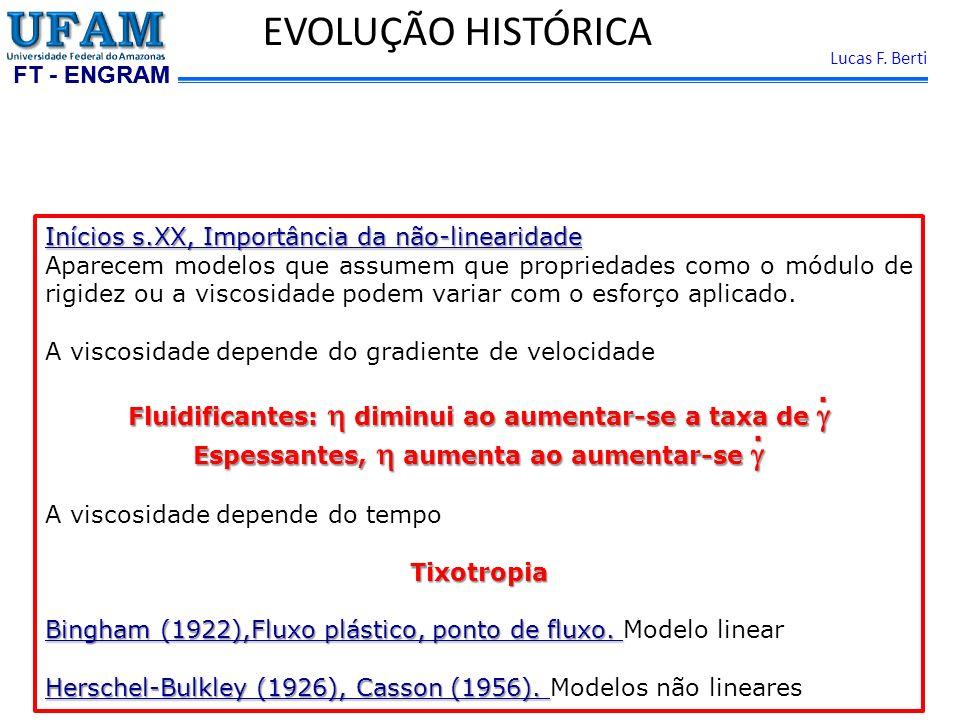FT - ENGRAM Lucas F. Berti EVOLUÇÃO HISTÓRICA Inícios s.XX, Importância da não-linearidade Aparecem modelos que assumem que propriedades como o módulo