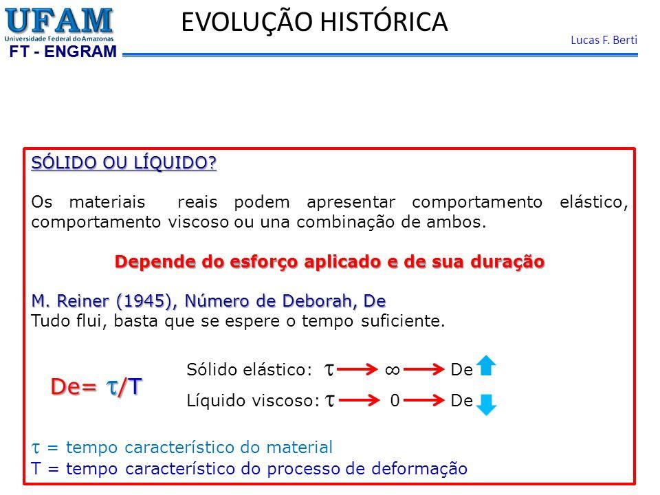 FT - ENGRAM Lucas F. Berti EVOLUÇÃO HISTÓRICA SÓLIDO OU LÍQUIDO? Os materiais reais podem apresentar comportamento elástico, comportamento viscoso ou