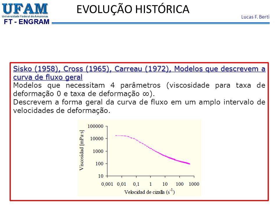 FT - ENGRAM Lucas F. Berti EVOLUÇÃO HISTÓRICA Sisko (1958), Cross (1965), Carreau (1972), Modelos que descrevem a curva de fluxo geral Modelos que nec