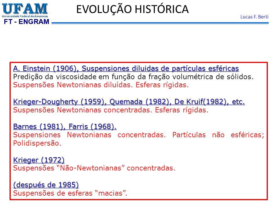 FT - ENGRAM Lucas F. Berti EVOLUÇÃO HISTÓRICA A. Einstein (1906), Suspensiones diluidas de partículas esféricas Predição da viscosidade em função da f