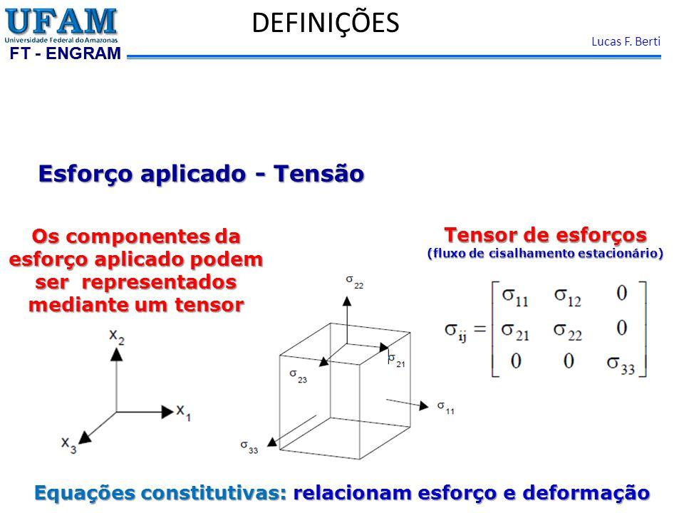FT - ENGRAM Lucas F. Berti DEFINIÇÕES Esforço aplicado - Tensão Os componentes da esforço aplicado podem ser representados mediante um tensor Tensor d