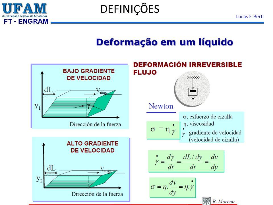 FT - ENGRAM Lucas F. Berti DEFINIÇÕES Deformação em um líquido