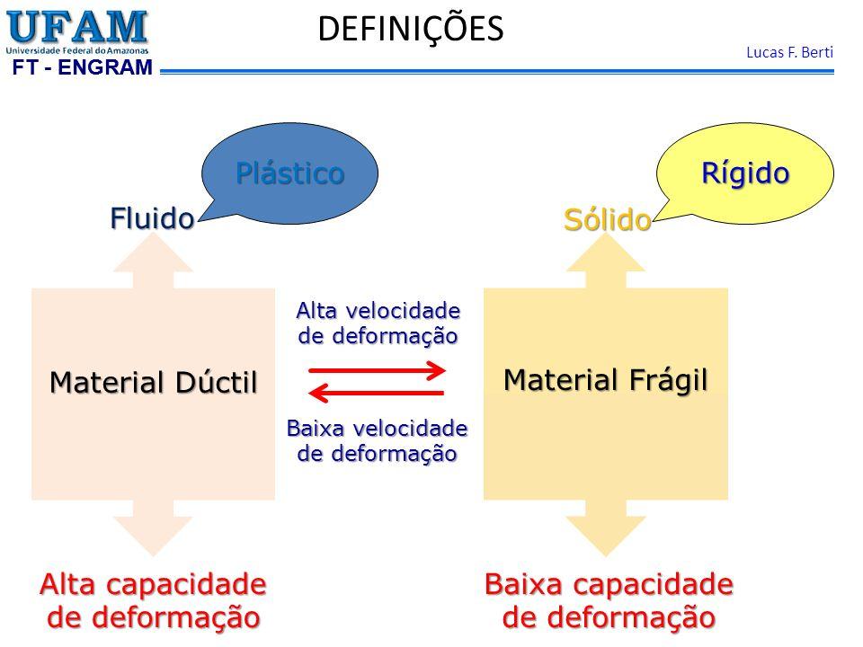 FT - ENGRAM Lucas F. Berti DEFINIÇÕES Baixa capacidade de deformação Material Frágil Fluido Sólido Baixa velocidade de deformação Alta velocidade de d