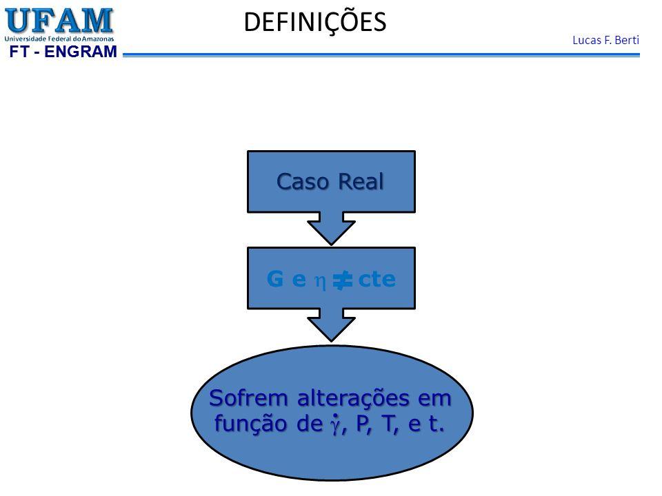 FT - ENGRAM Lucas F. Berti DEFINIÇÕES Caso Real G e cte Sofrem alterações em função de, P, T, e t.