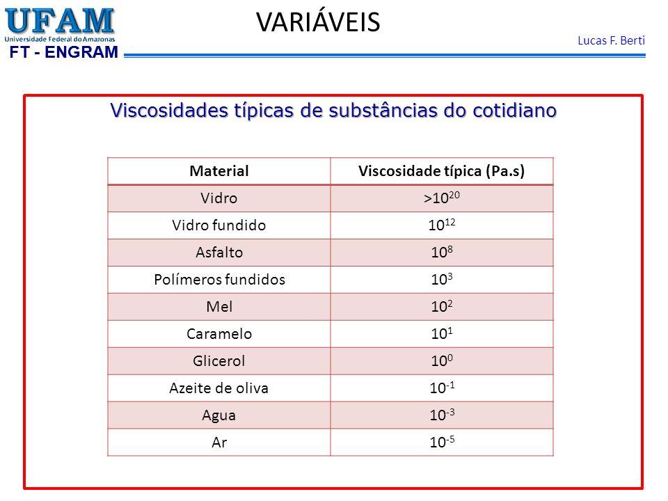 FT - ENGRAM Lucas F. Berti VARIÁVEIS Viscosidades típicas de substâncias do cotidiano Viscosidades típicas de substâncias do cotidiano MaterialViscosi