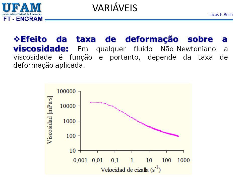 FT - ENGRAM Lucas F. Berti VARIÁVEIS Efeito da taxa de deformação sobre a viscosidade: Efeito da taxa de deformação sobre a viscosidade: Em qualquer f