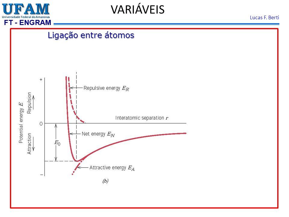 FT - ENGRAM Lucas F. Berti VARIÁVEIS Ligação entre átomos Ligação entre átomos