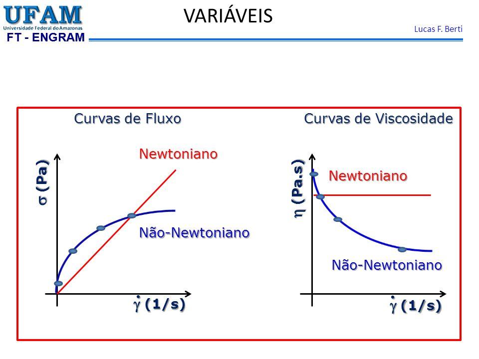 FT - ENGRAM Lucas F. Berti VARIÁVEIS Curvas de Fluxo Curvas de Viscosidade Curvas de Fluxo Curvas de Viscosidade (Pa) (Pa) (Pa.s) (Pa.s) (1/s) (1/s) N