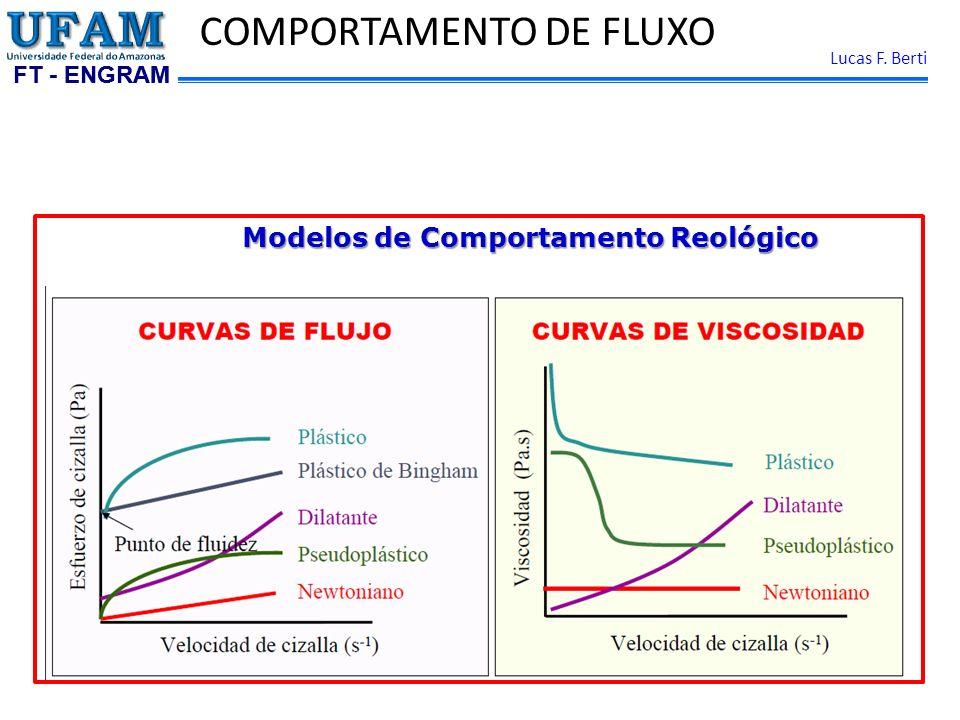 FT - ENGRAM Lucas F. Berti COMPORTAMENTO DE FLUXO Modelos de Comportamento Reológico Modelos de Comportamento Reológico