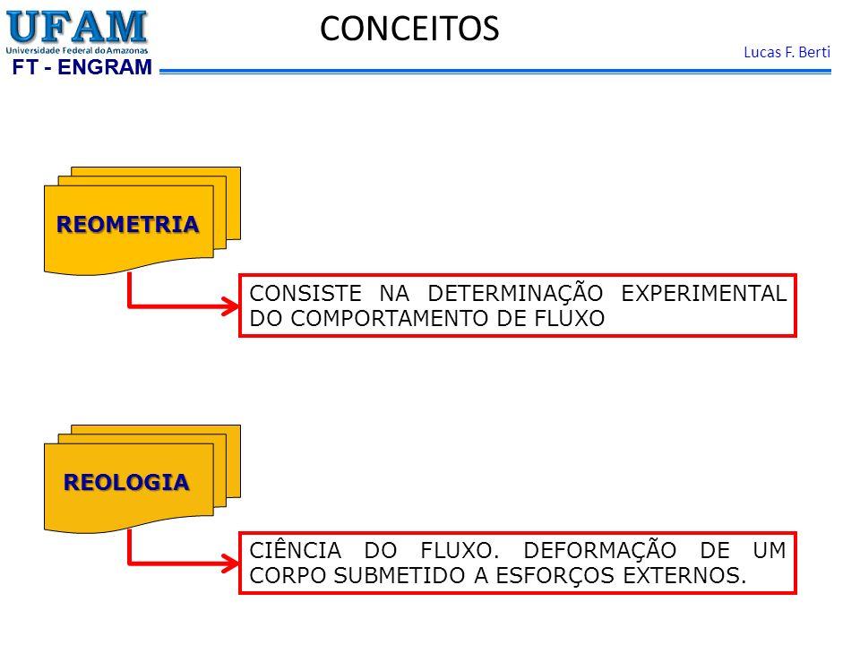 FT - ENGRAM Lucas F. Berti CONCEITOSREOLOGIA CIÊNCIA DO FLUXO. DEFORMAÇÃO DE UM CORPO SUBMETIDO A ESFORÇOS EXTERNOS. REOMETRIA CONSISTE NA DETERMINAÇÃ