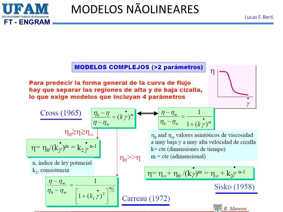 FT - ENGRAM Lucas F. Berti MODELOS NÃOLINEARES