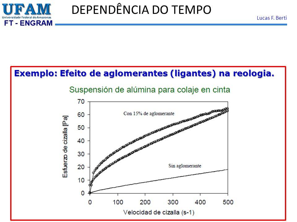 FT - ENGRAM Lucas F. Berti DEPENDÊNCIA DO TEMPO Exemplo: Efeito de aglomerantes (ligantes) na reologia.