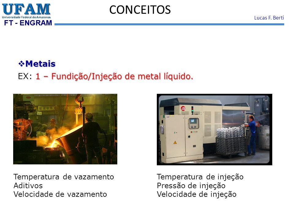 FT - ENGRAM Lucas F. Berti Metais Metais 1 – Fundição/Injeção de metal líquido. EX: 1 – Fundição/Injeção de metal líquido. CONCEITOS Temperatura de va