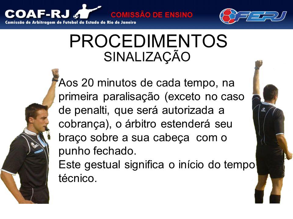 COMISSÃO DE ENSINO PROCEDIMENTOS SINALIZAÇÃO Aos 20 minutos de cada tempo, na primeira paralisação (exceto no caso de penalti, que será autorizada a c