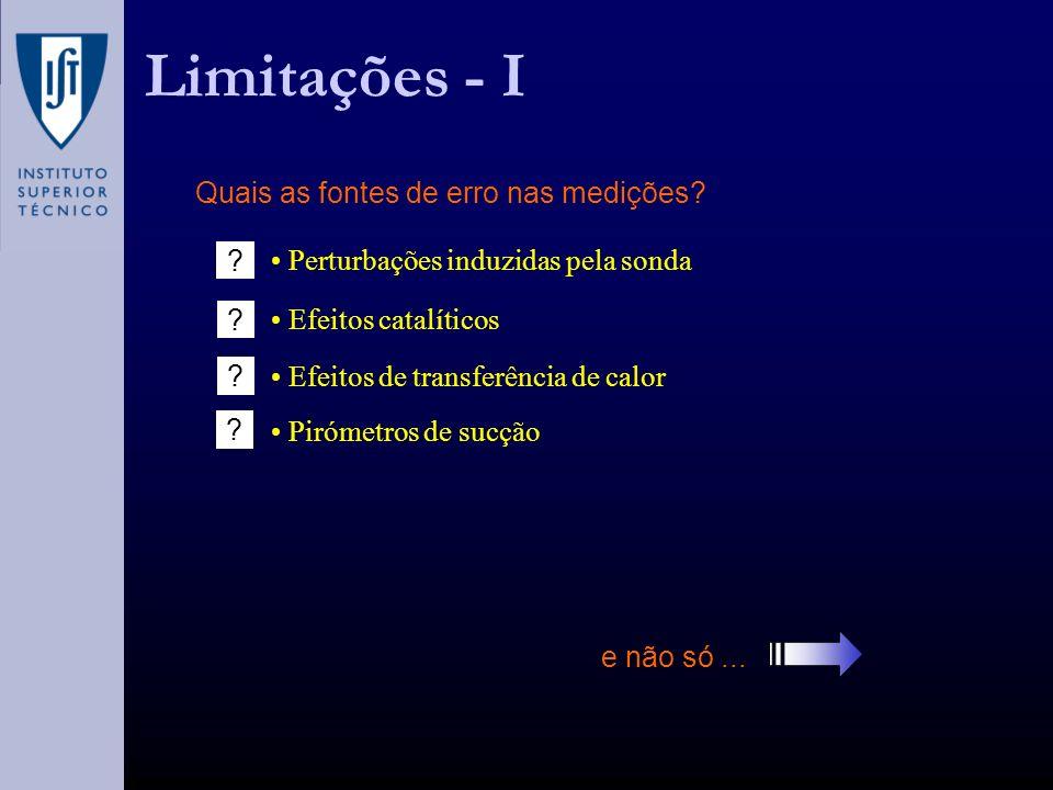 Limitações - I Quais as fontes de erro nas medições? ? ? ? ? e não só... Perturbações induzidas pela sonda Efeitos catalíticos Efeitos de transferênci