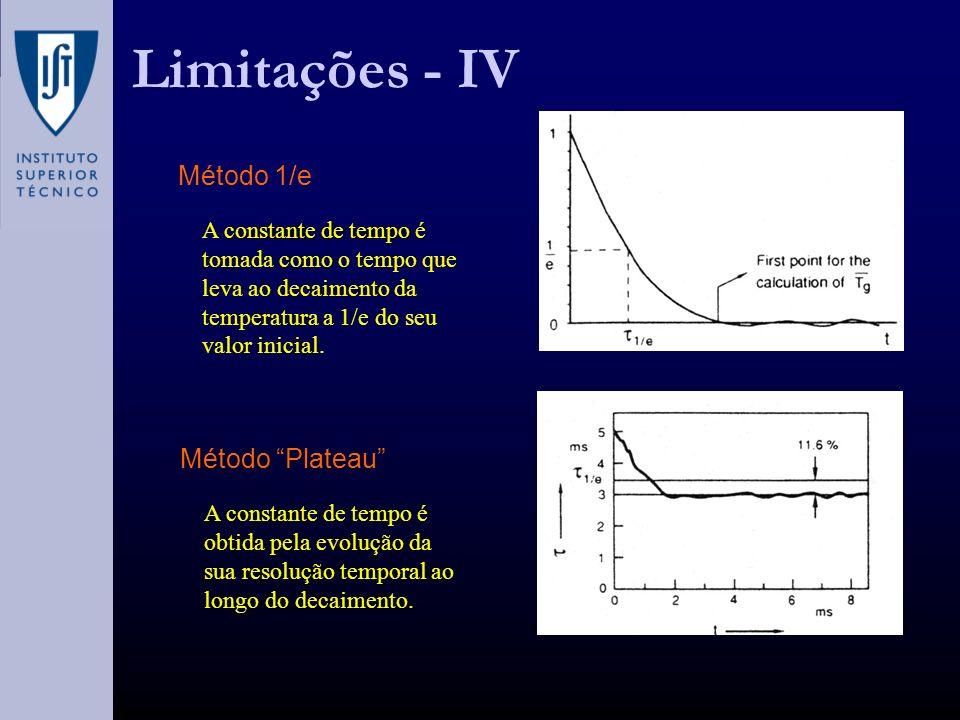 Limitações - IV Método 1/e constante de tempo A constante de tempo é tomada como o tempo que leva ao decaimento da temperatura a 1/e do seu valor inic