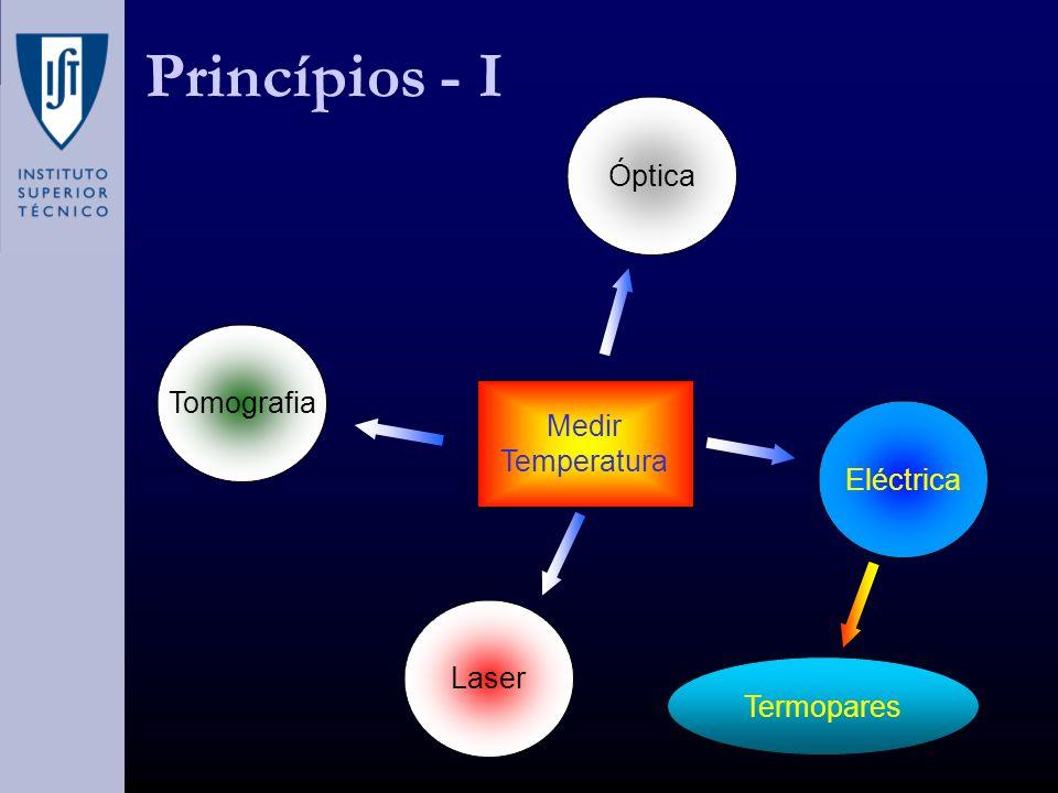 Princípios - I Medir Temperatura Óptica Tomografia Laser Eléctrica Termopares