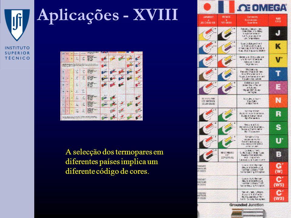 Aplicações - XVIII A selecção dos termopares em diferentes países implica um diferente código de cores.