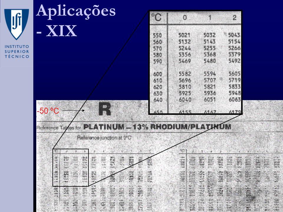 -50 ºC Aplicações - XIX