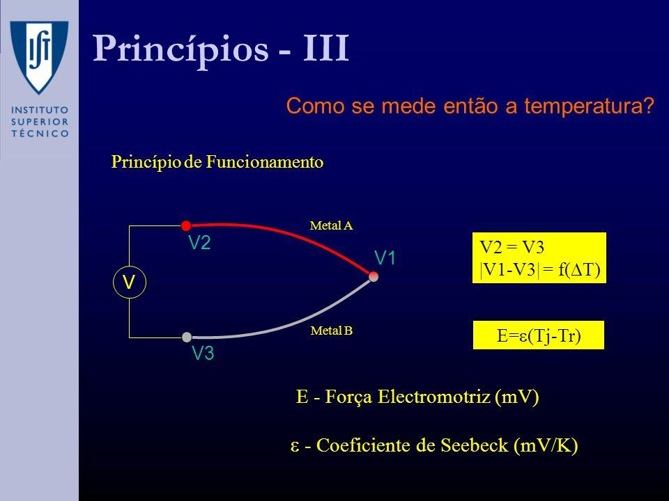 Princípios - III V2 = V3 |V1-V3| = f( T) V Metal A Metal B V1 V2 V3 Como se mede então a temperatura? Princípio de Funcionamento E - Força Electromotr