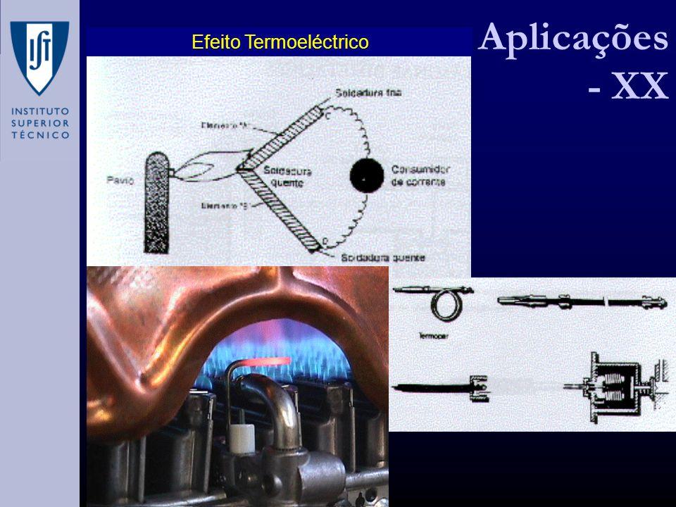 Efeito Termoeléctrico Aplicações - XX