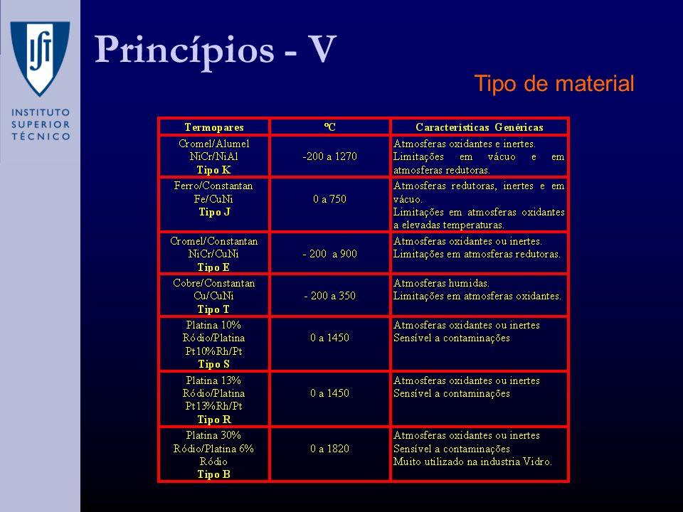 Princípios - V Tipo de material