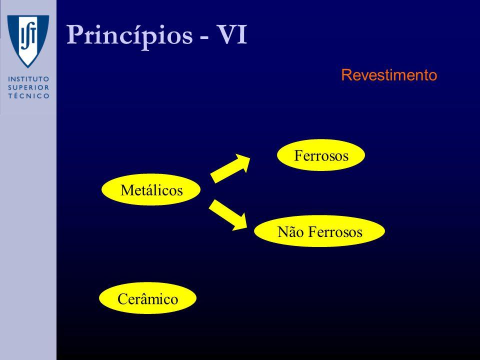 Princípios - VI Metálicos Revestimento Ferrosos Não Ferrosos Cerâmico